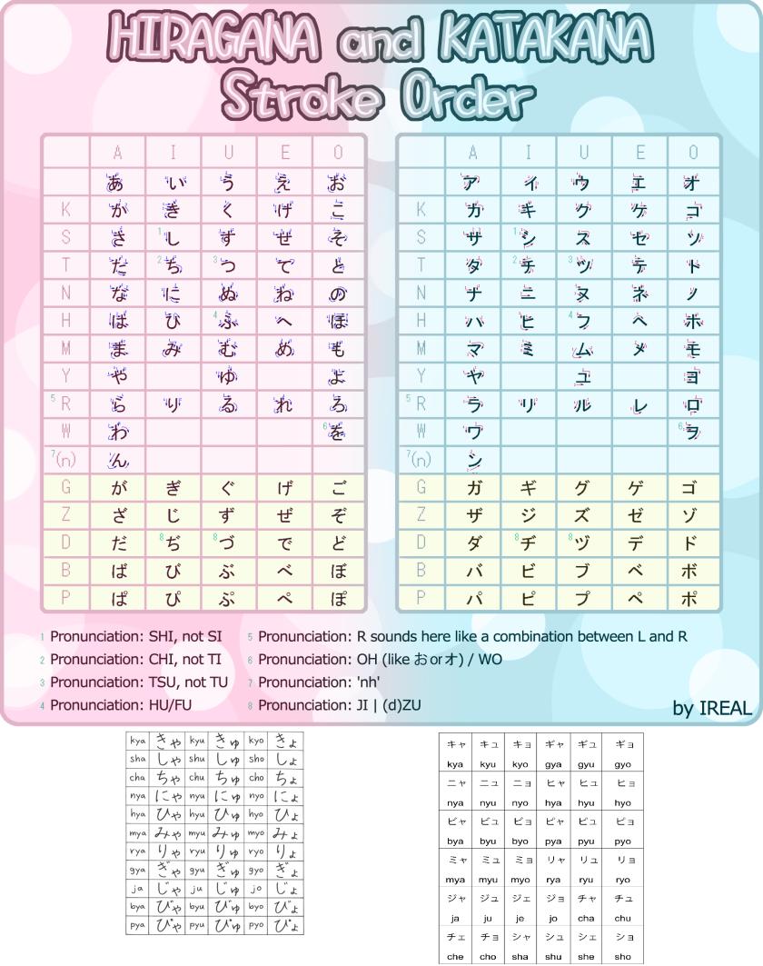 stroke-order-hiragana-and-katakana
